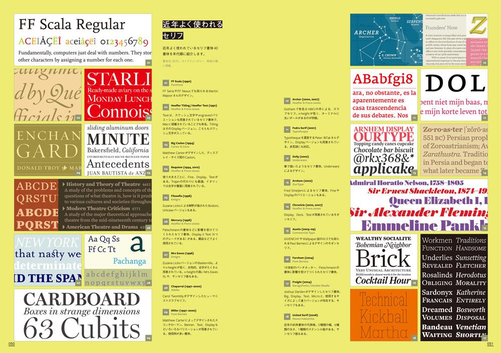Typography 03 誌面サンプル2
