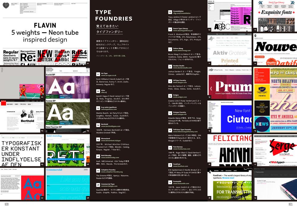 Typography 03 誌面サンプル3