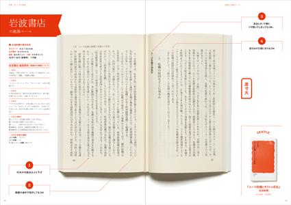 Typography 09 誌面サンプル3
