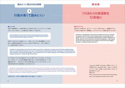 『英文サインのデザイン(Typography Books)』 誌面サンプル3