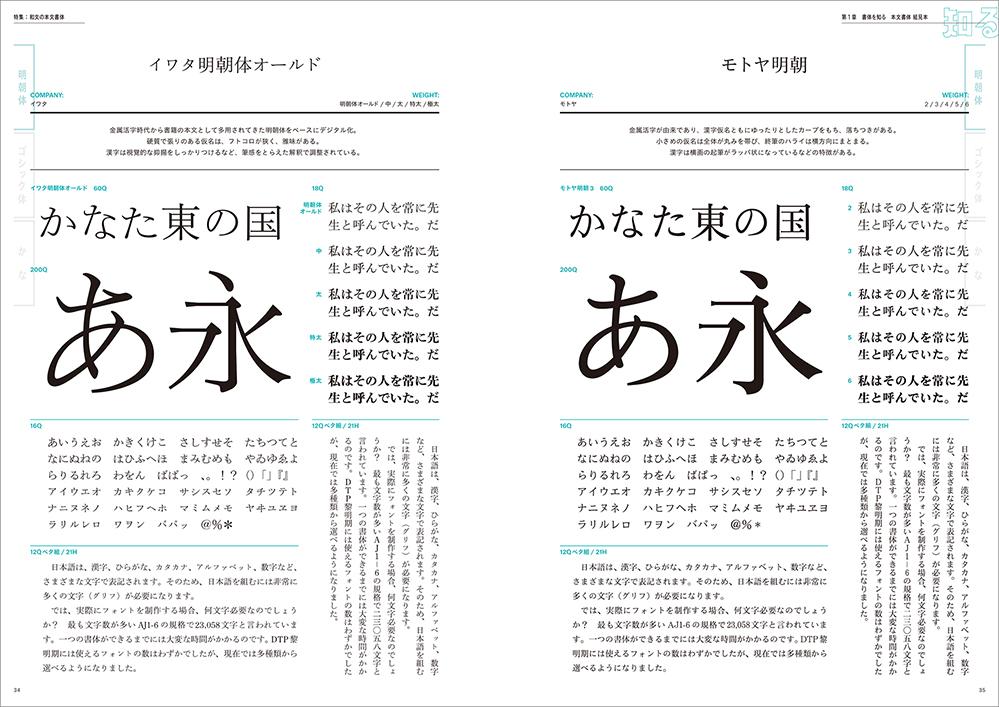 Typography 12 誌面サンプル2