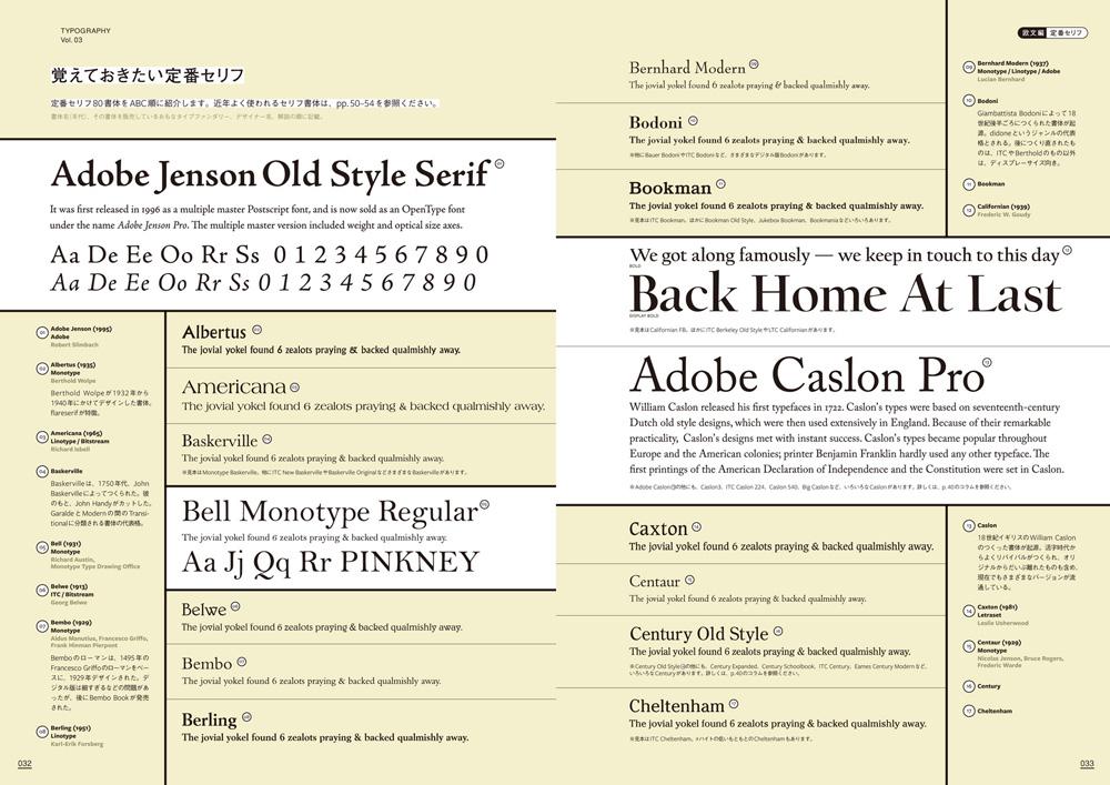 Typography 03 誌面サンプル1